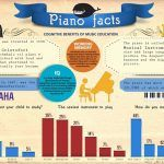 piano facts preview