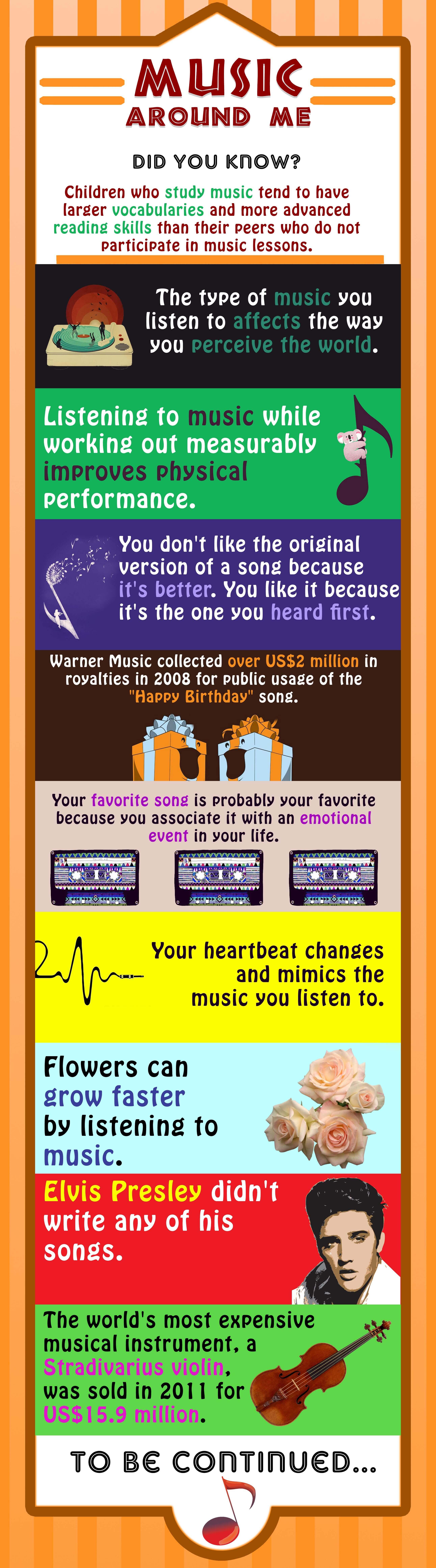 Infographic: Music around me