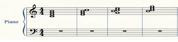 7 major chords