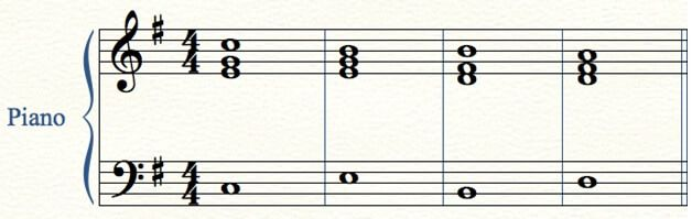 Piano : piano chords that go together Piano Chords That Go or Piano Chordsu201a Piano Chords Thatu201a Piano